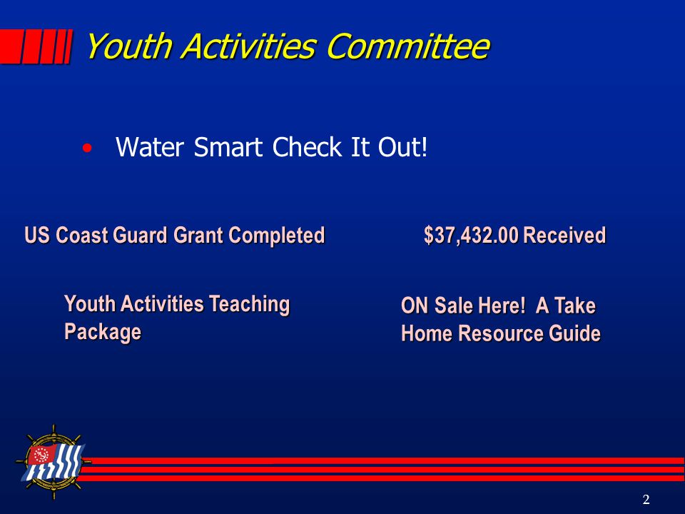2 Youth Activities Committee Water Smart Check It Out.