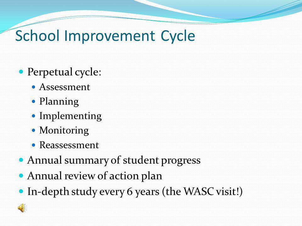 School Improvement Cycle Perpetual cycle: Assessment Planning Implementing Monitoring Reassessment Annual summary of student progress Annual review of action plan In-depth study every 6 years (the WASC visit!)
