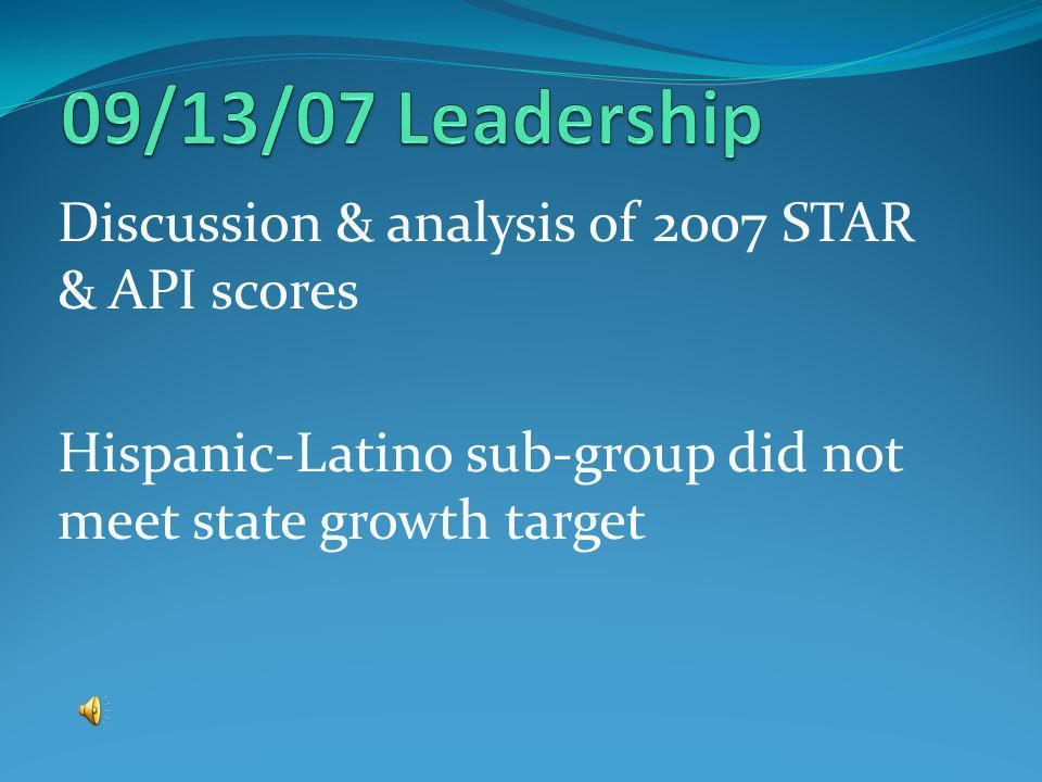Discussion & analysis of 2007 STAR & API scores Hispanic-Latino sub-group did not meet state growth target