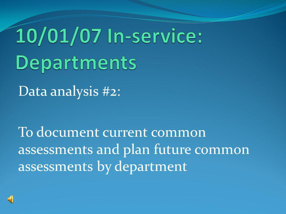 Data analysis #2: To document current common assessments and plan future common assessments by department