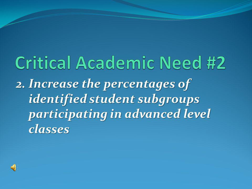 2. Increase the percentages of identified student subgroups participating in advanced level classes