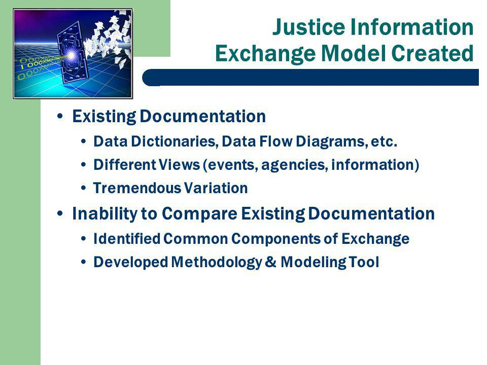 Justice Information Exchange Model Created Existing Documentation Data Dictionaries, Data Flow Diagrams, etc.