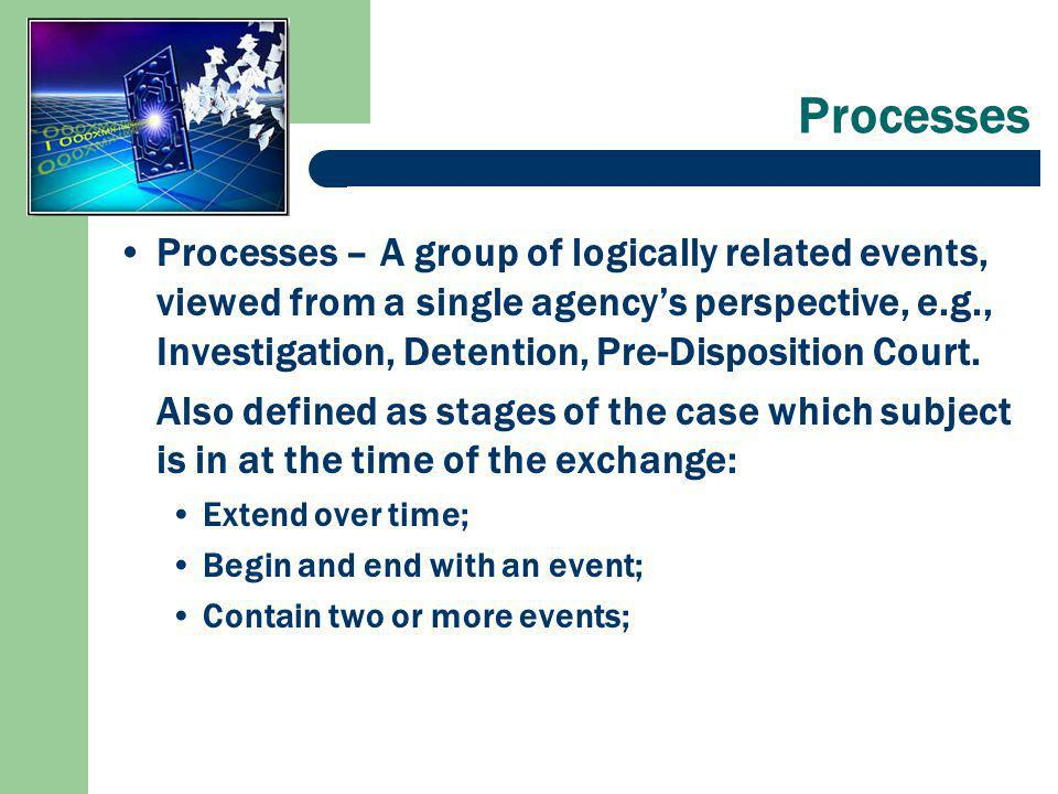 Processes Processes – A group of logically related events, viewed from a single agencys perspective, e.g., Investigation, Detention, Pre-Disposition Court.