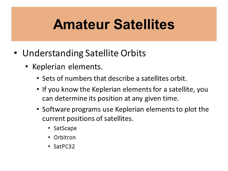 Amateur Extra License Class Chapter 2 Operating Practices  - ppt