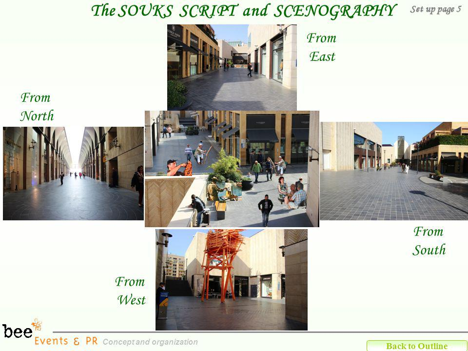 The SOUKS SCRIPT and SCENOGRAPHY Concept and organization From South From West From North From East Back to Outline Set up page 5