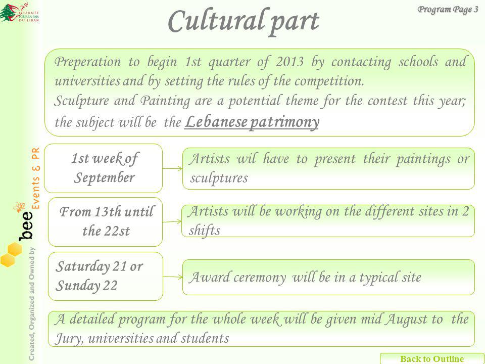 Cultural part Artists will be working on the different sites in 2 shifts Award ceremony will be in a typical site From 13th until the 22st Saturday 21 or Sunday 22 Preperation to begin 1st quarter of 2013 by contacting schools and universities and by setting the rules of the competition.