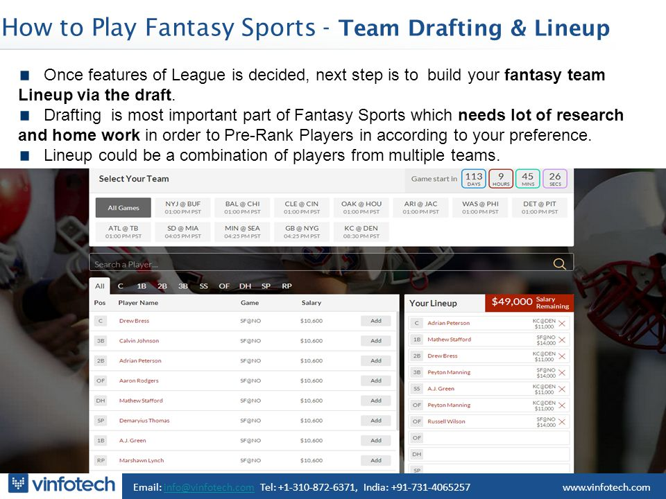 Email: info@vinfotech.com Tel: +1-310-872-6371, India: +91-731-4065257info@vinfotech.comwww.vinfotech.com Once features of League is decided, next step is to build your fantasy team Lineup via the draft.