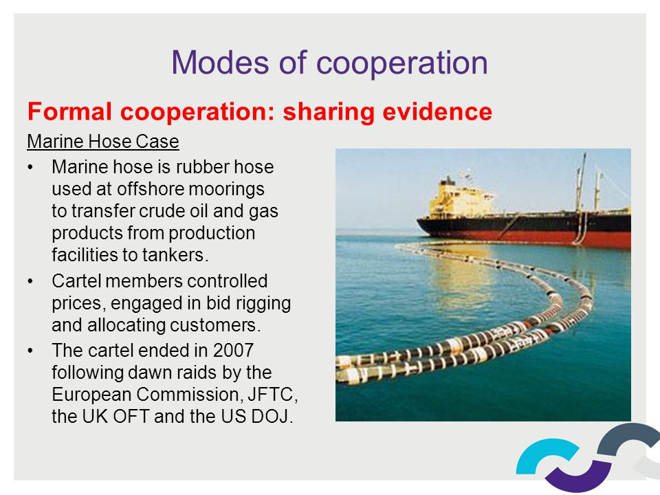 Modes of cooperation Formal cooperation: sharing evidence Marine Hose Case Marine hose is rubber hose used at offshore moorings to transfer crude oil and gas products from production facilities to tankers.