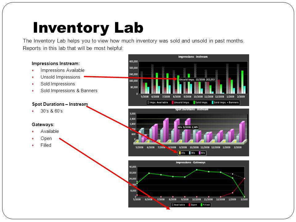 Inventory Lab The Inventory Lab helps you to view how much inventory was sold and unsold in past months.