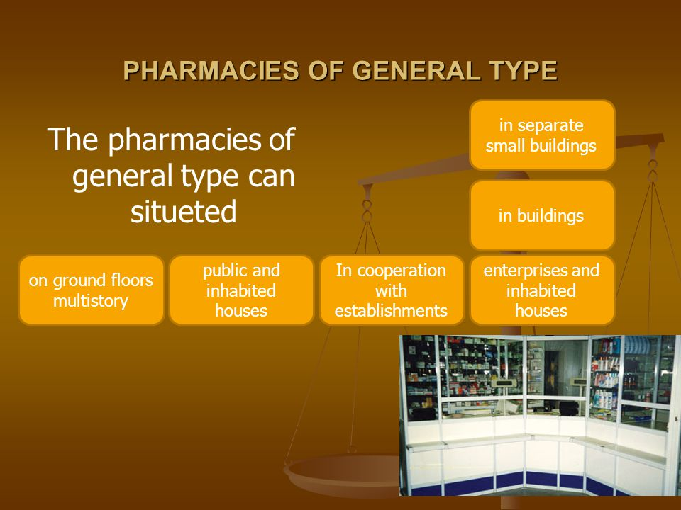 PHARMACIES OF GENERAL TYPE The pharmacies of general type can situeted on ground floors multistory enterprises and inhabited houses In cooperation with establishments in buildings in separate small buildings public and inhabited houses