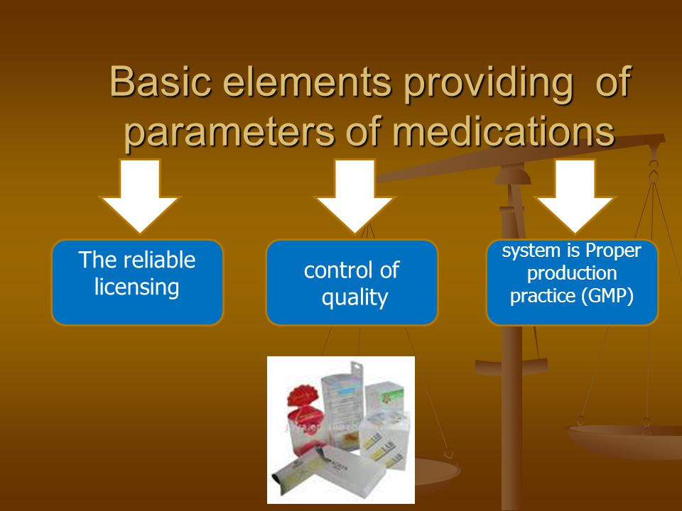 Basic elements providing of parameters of medications control of quality system is Proper production practice (GMP) The reliable licensing