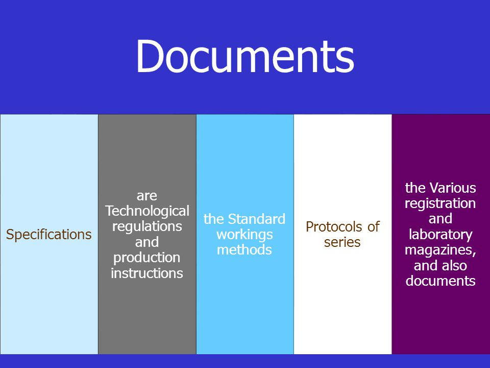 Documents Specifications are Technological regulations and production instructions the Standard workings methods Protocols of series the Various registration and laboratory magazines, and also documents Documents Specifications are Technological regulations and production instructions the Standard workings methods Protocols of series the Various registration and laboratory magazines, and also documents