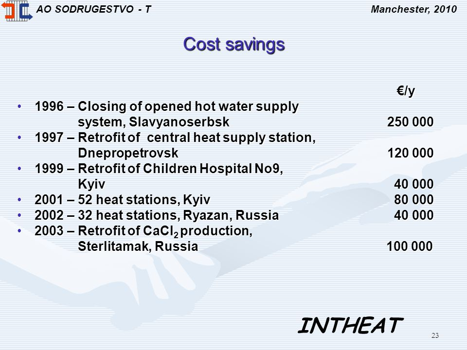 AO SODRUGESTVO - TManchester, 2010 INTHEAT 23 Cost savings /y /y 1996 – Closing of opened hot water supply1996 – Closing of opened hot water supply system, Slavyanoserbsk 250 000 system, Slavyanoserbsk 250 000 1997 – Retrofit of central heat supply station,1997 – Retrofit of central heat supply station, Dnepropetrovsk 120 000 Dnepropetrovsk 120 000 1999 – Retrofit of Children Hospital No9,1999 – Retrofit of Children Hospital No9, Kyiv 40 000 Kyiv 40 000 2001 – 52 heat stations, Kyiv 80 0002001 – 52 heat stations, Kyiv 80 000 2002 – 32 heat stations, Ryazan, Russia 40 0002002 – 32 heat stations, Ryazan, Russia 40 000 2003 – Retrofit of СаСl 2 production,2003 – Retrofit of СаСl 2 production, Sterlitamak, Russia 100 000 Sterlitamak, Russia 100 000