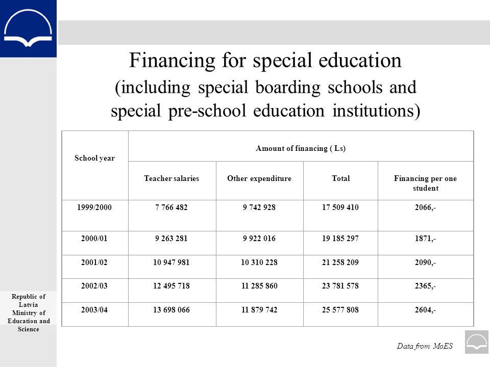 Financing for special education (including special boarding schools and special pre-school education institutions) Republic of Latvia Ministry of Education and Science Data from MoES School year Amount of financing ( Ls) Teacher salariesOther expenditureTotalFinancing per one student 1999/20007 766 4829 742 92817 509 4102066,- 2000/019 263 2819 922 01619 185 2971871,- 2001/0210 947 98110 310 22821 258 2092090,- 2002/0312 495 71811 285 86023 781 5782365,- 2003/0413 698 06611 879 74225 577 8082604,-