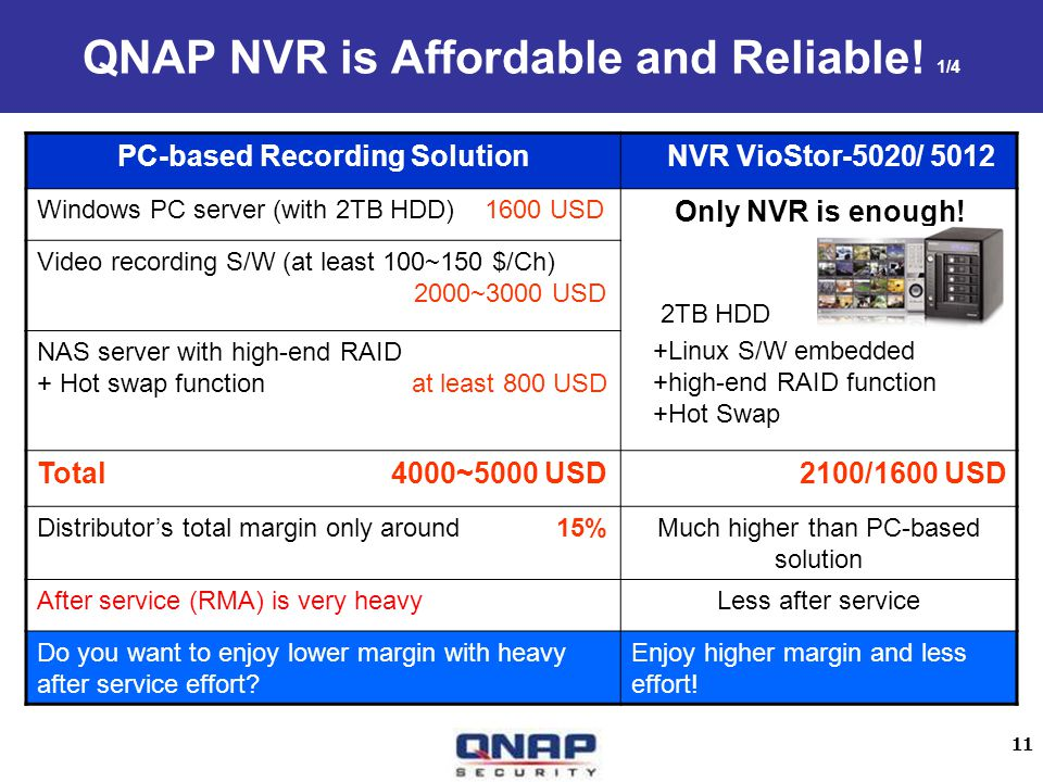 11 QNAP NVR is Affordable and Reliable.
