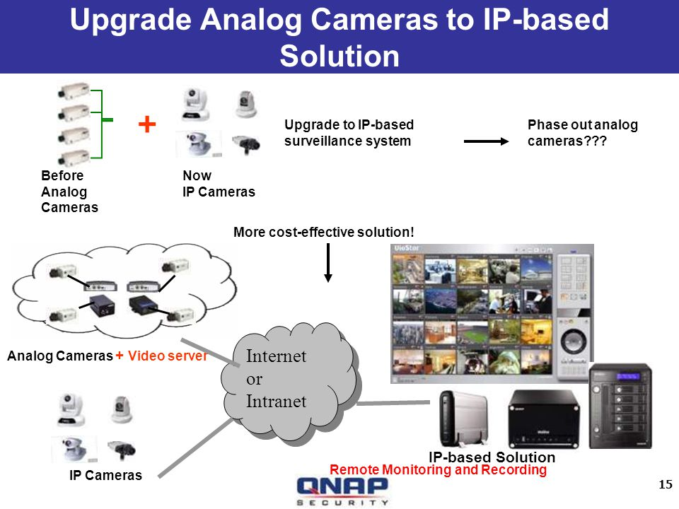 15 Upgrade Analog Cameras to IP-based Solution Analog Cameras + Video server Internet or Intranet Internet or Intranet Remote Monitoring and Recording IP-based Solution IP Cameras Before Analog Cameras Phase out analog cameras .