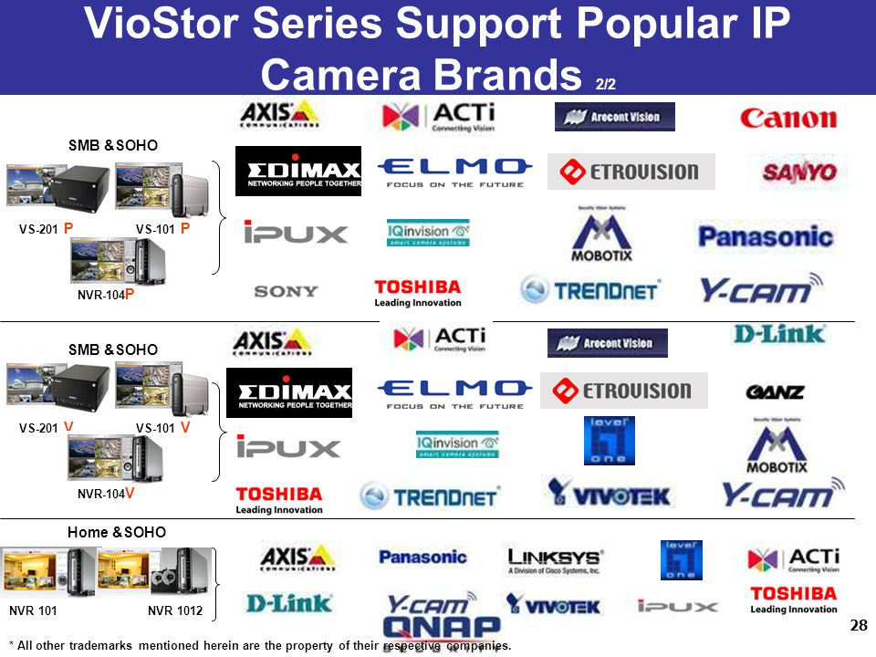 28 VS-201 P NVR-104 P NVR 101 SMB &SOHO Home &SOHO VioStor Series Support Popular IP Camera Brands 2/2 * All other trademarks mentioned herein are the property of their respective companies.