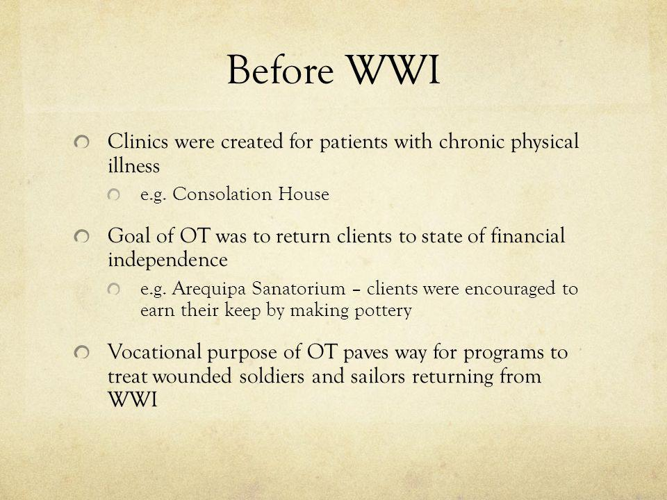Before WWI Clinics were created for patients with chronic physical illness e.g.