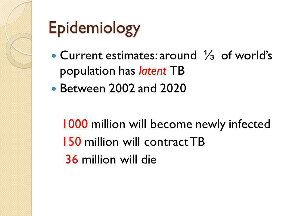 Epidemiology Current estimates: around of worlds population has latent TB Between 2002 and 2020 1000 million will become newly infected 150 million will contract TB 36 million will die