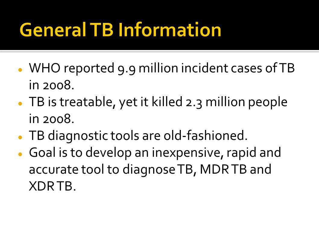 WHO reported 9.9 million incident cases of TB in 2008.
