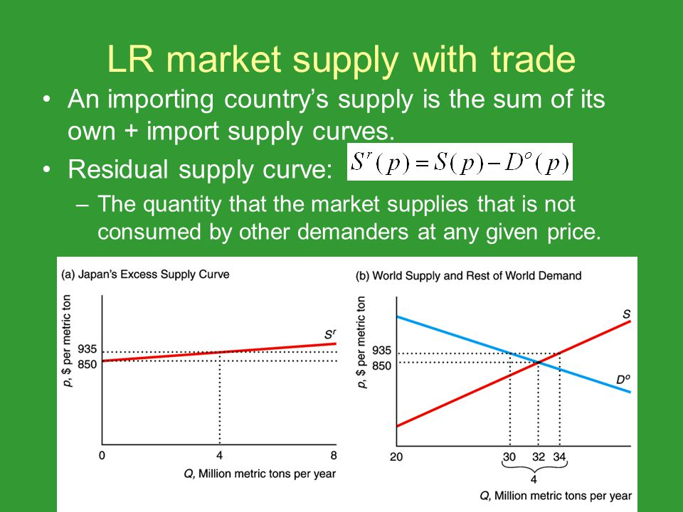 LR market supply with trade An importing countrys supply is the sum of its own + import supply curves.