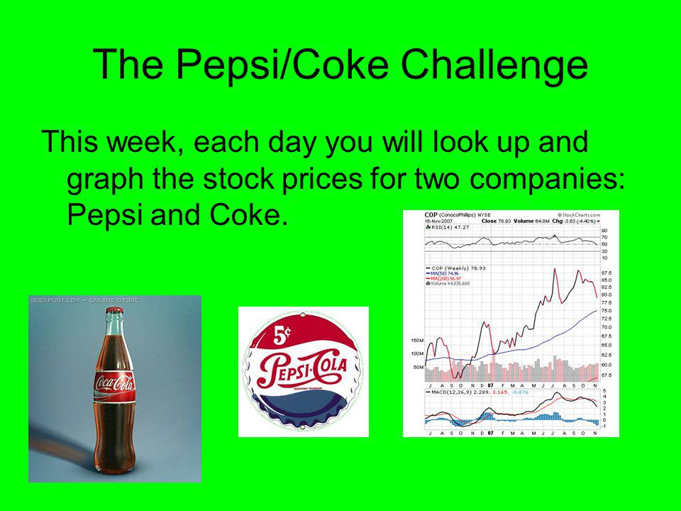 The Pepsi/Coke Challenge This week, each day you will look up and graph the stock prices for two companies: Pepsi and Coke.