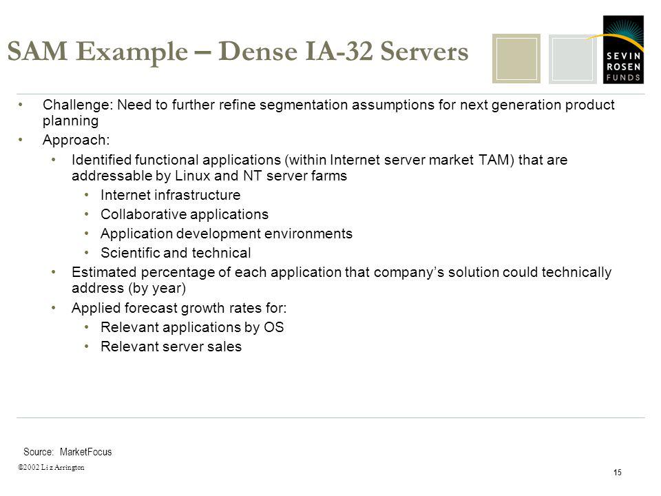 ©2002 Li z Arrington 15 SAM Example – Dense IA-32 Servers Challenge: Need to further refine segmentation assumptions for next generation product planning Approach: Identified functional applications (within Internet server market TAM) that are addressable by Linux and NT server farms Internet infrastructure Collaborative applications Application development environments Scientific and technical Estimated percentage of each application that companys solution could technically address (by year) Applied forecast growth rates for: Relevant applications by OS Relevant server sales Source: MarketFocus