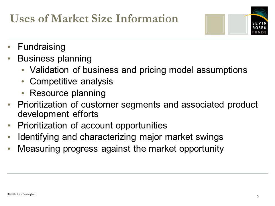 ©2002 Li z Arrington 5 Uses of Market Size Information Fundraising Business planning Validation of business and pricing model assumptions Competitive analysis Resource planning Prioritization of customer segments and associated product development efforts Prioritization of account opportunities Identifying and characterizing major market swings Measuring progress against the market opportunity