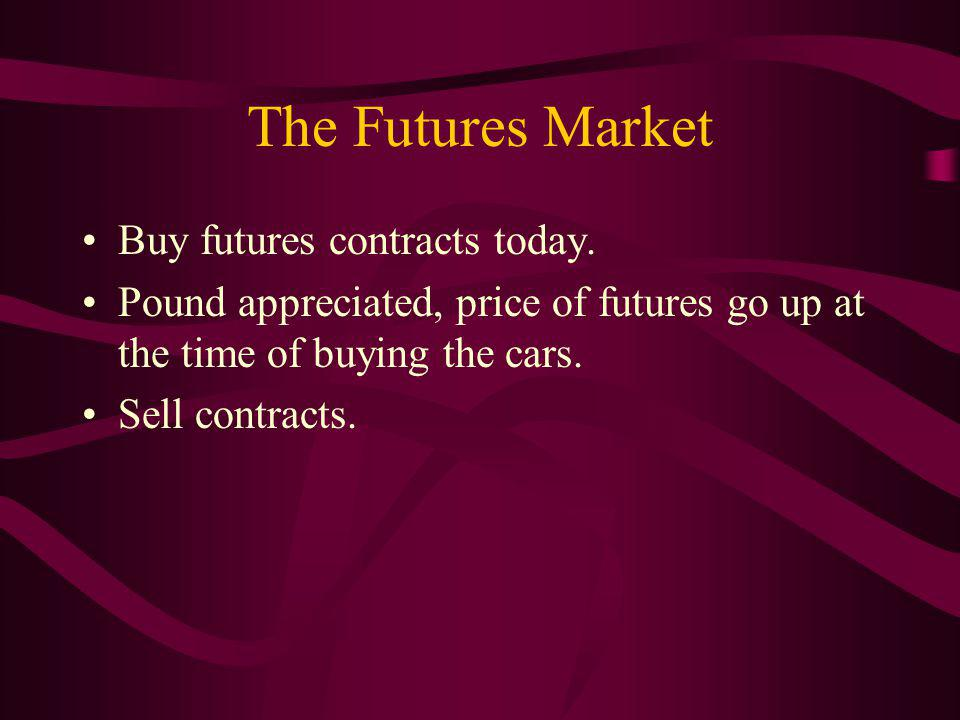 The Futures Market Buy futures contracts today.