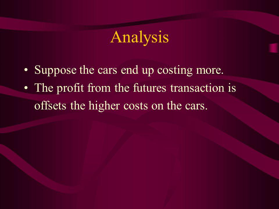 Analysis Suppose the cars end up costing more.