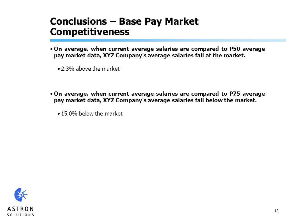 13 Conclusions – Base Pay Market Competitiveness On average, when current average salaries are compared to P50 average pay market data, XYZ Companys average salaries fall at the market.