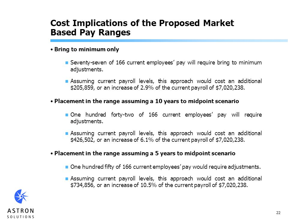22 Cost Implications of the Proposed Market Based Pay Ranges Bring to minimum only n Seventy-seven of 166 current employees pay will require bring to minimum adjustments.