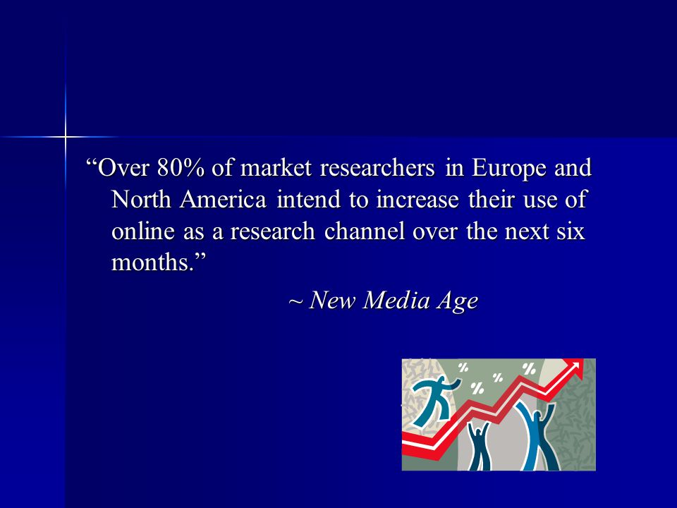 Over 80% of market researchers in Europe and North America intend to increase their use of online as a research channel over the next six months.