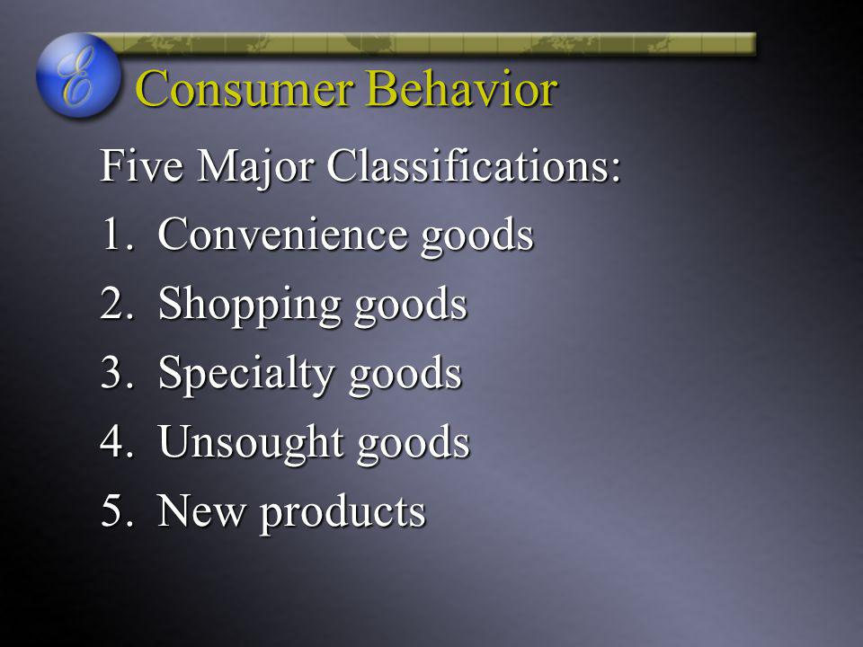 Consumer Behavior Five Major Classifications: 1.Convenience goods 2.Shopping goods 3.Specialty goods 4.Unsought goods 5.New products