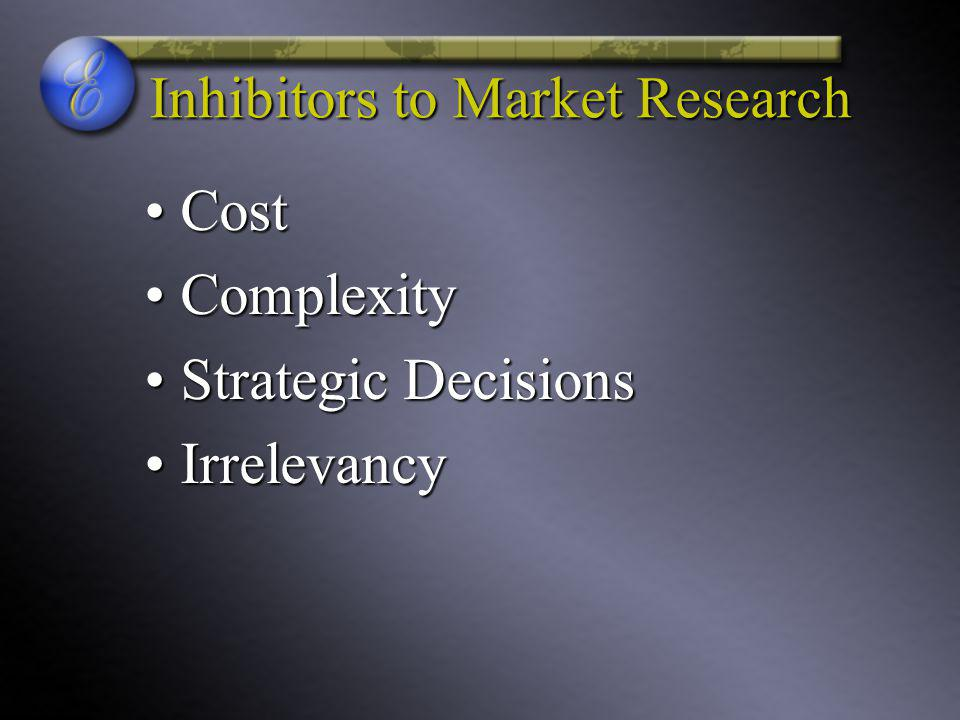 Inhibitors to Market Research CostCost ComplexityComplexity Strategic DecisionsStrategic Decisions IrrelevancyIrrelevancy