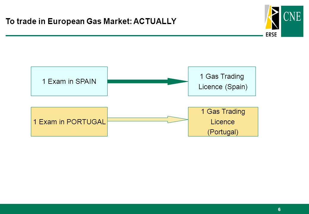 6 To trade in European Gas Market: ACTUALLY 1 Exam in SPAIN 1 Gas Trading Licence (Spain) 1 Exam in PORTUGAL 1 Gas Trading Licence (Portugal)