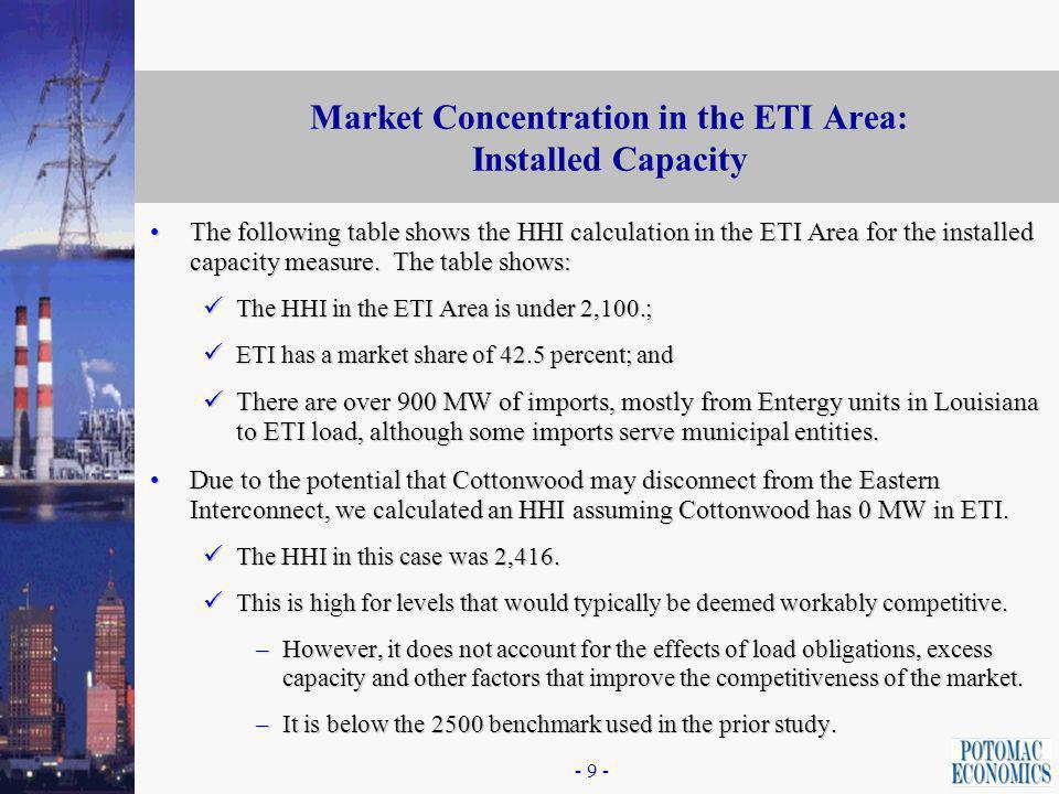 SPP-Entergy Market Power Analysis Presented By: David B  Patton, Ph