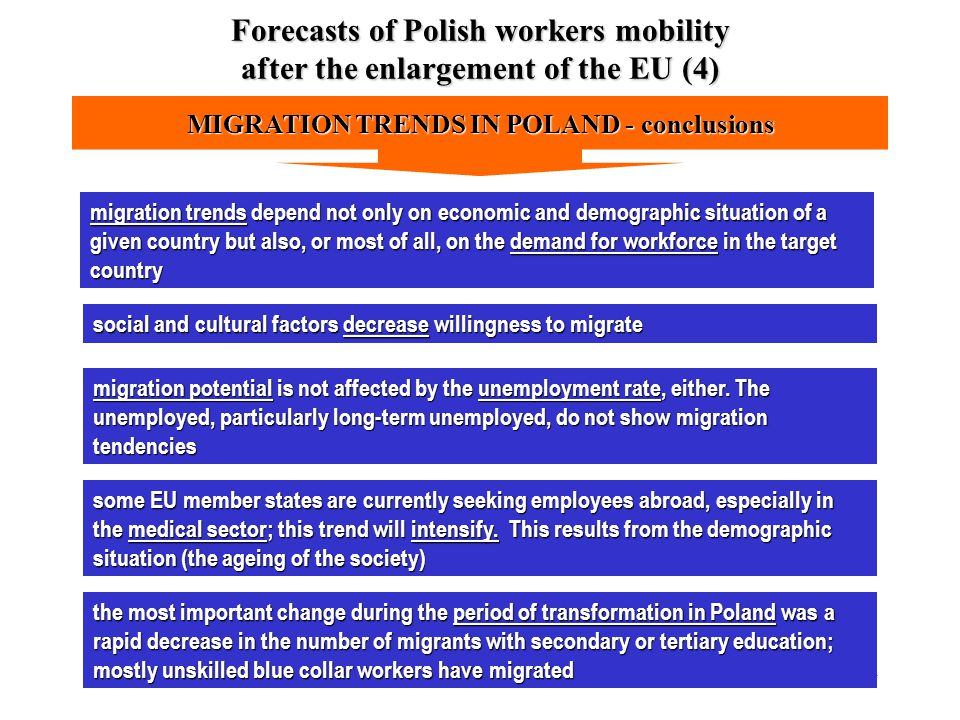 24 migration trends depend not only on economic and demographic situation of a given country but also, or most of all, on the demand for workforce in the target country Forecasts of Polish workers mobility after the enlargement of the EU (4) MIGRATION TRENDS IN POLAND - conclusions social and cultural factors decrease willingness to migrate migration potential is not affected by the unemployment rate, either.