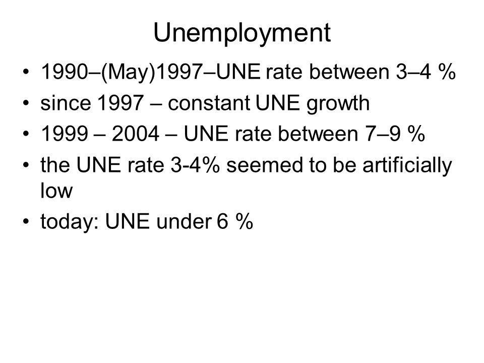Unemployment 1990–(May)1997–UNE rate between 3–4 % since 1997 – constant UNE growth 1999 – 2004 – UNE rate between 7–9 % the UNE rate 3-4% seemed to be artificially low today: UNE under 6 %