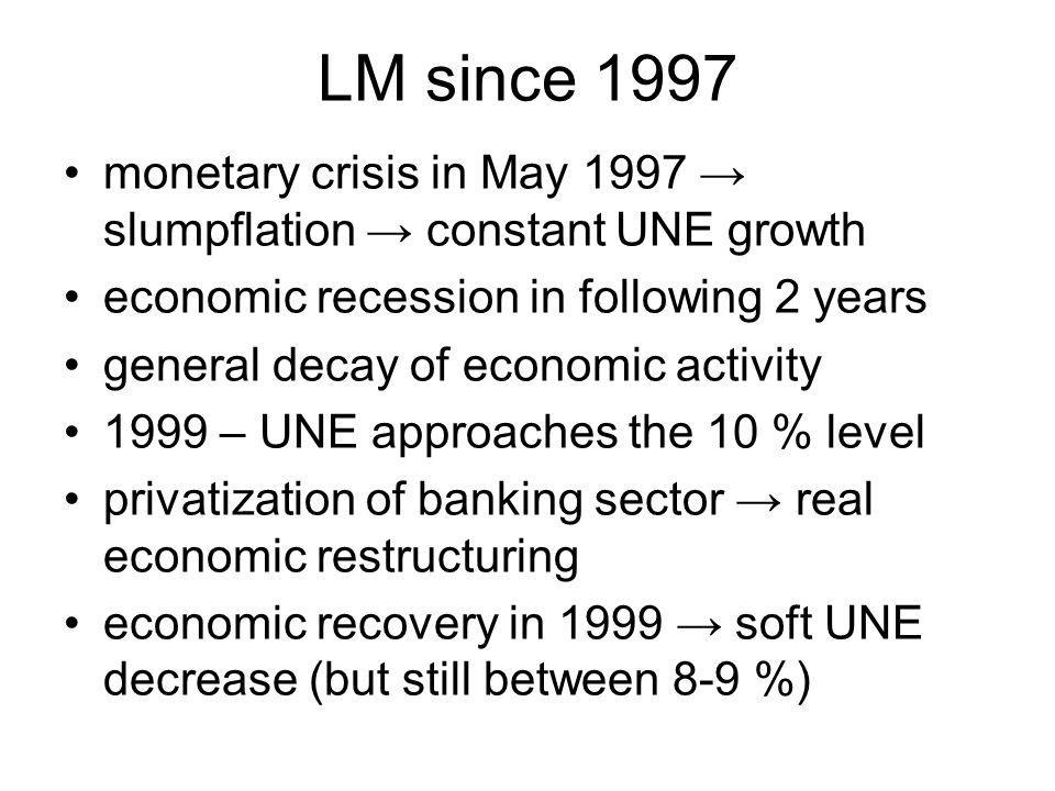LM since 1997 monetary crisis in May 1997 slumpflation constant UNE growth economic recession in following 2 years general decay of economic activity 1999 – UNE approaches the 10 % level privatization of banking sector real economic restructuring economic recovery in 1999 soft UNE decrease (but still between 8-9 %)