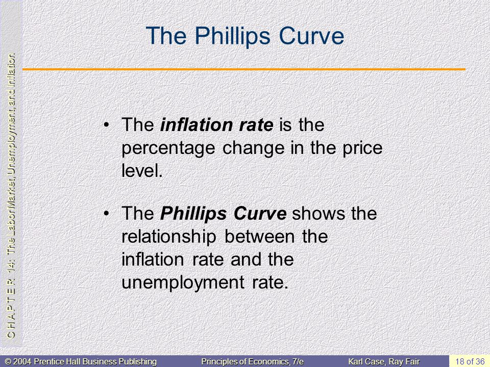 C H A P T E R 14: The Labor Market, Unemployment, and Inflation © 2004 Prentice Hall Business PublishingPrinciples of Economics, 7/eKarl Case, Ray Fair 18 of 36 The Phillips Curve The Phillips Curve shows the relationship between the inflation rate and the unemployment rate.