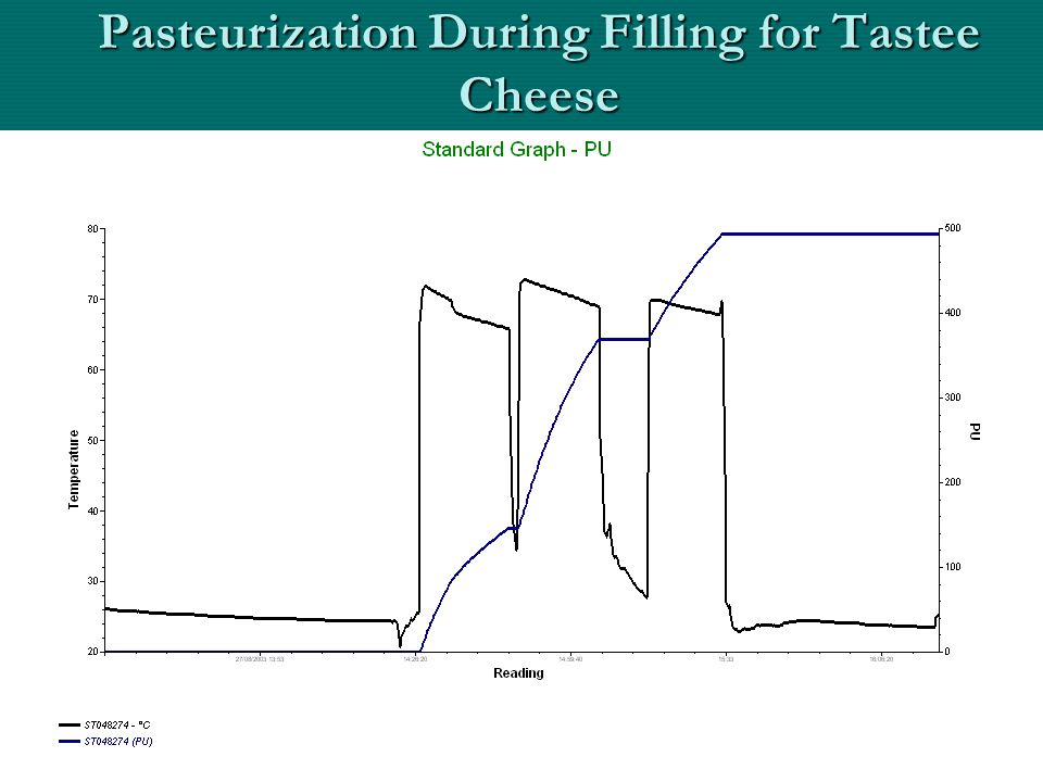 Pasteurization During Filling for Tastee Cheese