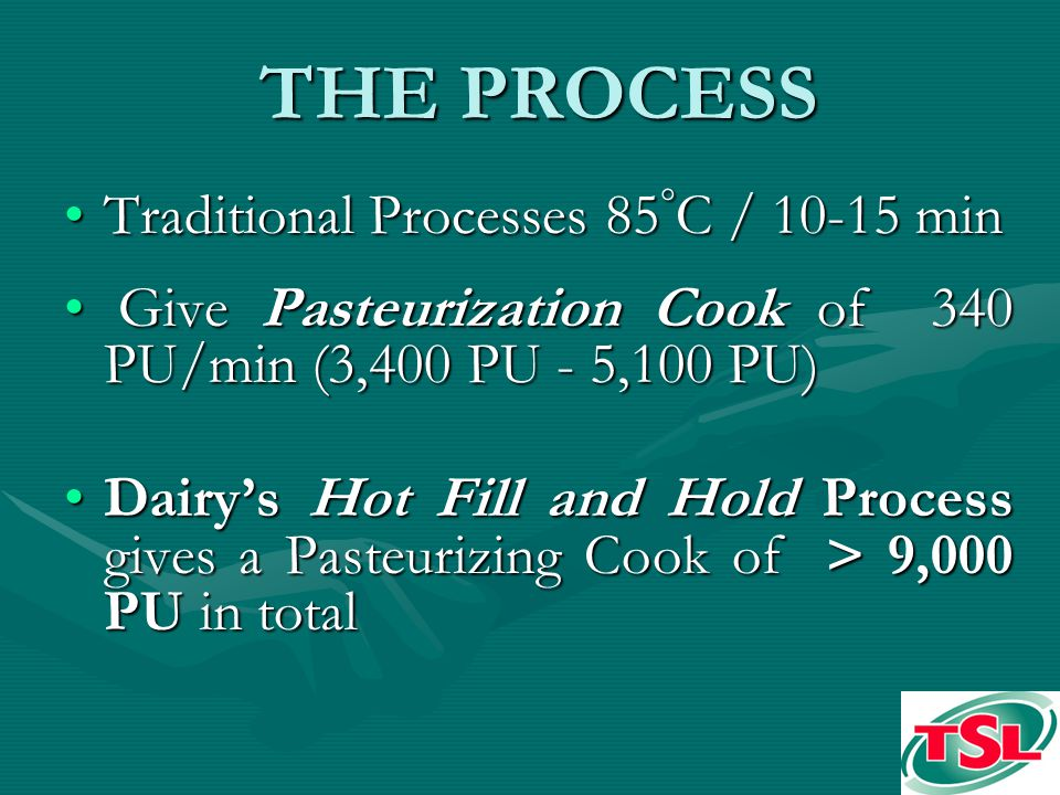 THE PROCESS Traditional Processes 85 ° C / 10-15 minTraditional Processes 85 ° C / 10-15 min Give Pasteurization Cook of 340 PU/min (3,400 PU - 5,100 PU) Give Pasteurization Cook of 340 PU/min (3,400 PU - 5,100 PU) Dairys Hot Fill and Hold Process gives a Pasteurizing Cook of > 9,000 PU in totalDairys Hot Fill and Hold Process gives a Pasteurizing Cook of > 9,000 PU in total