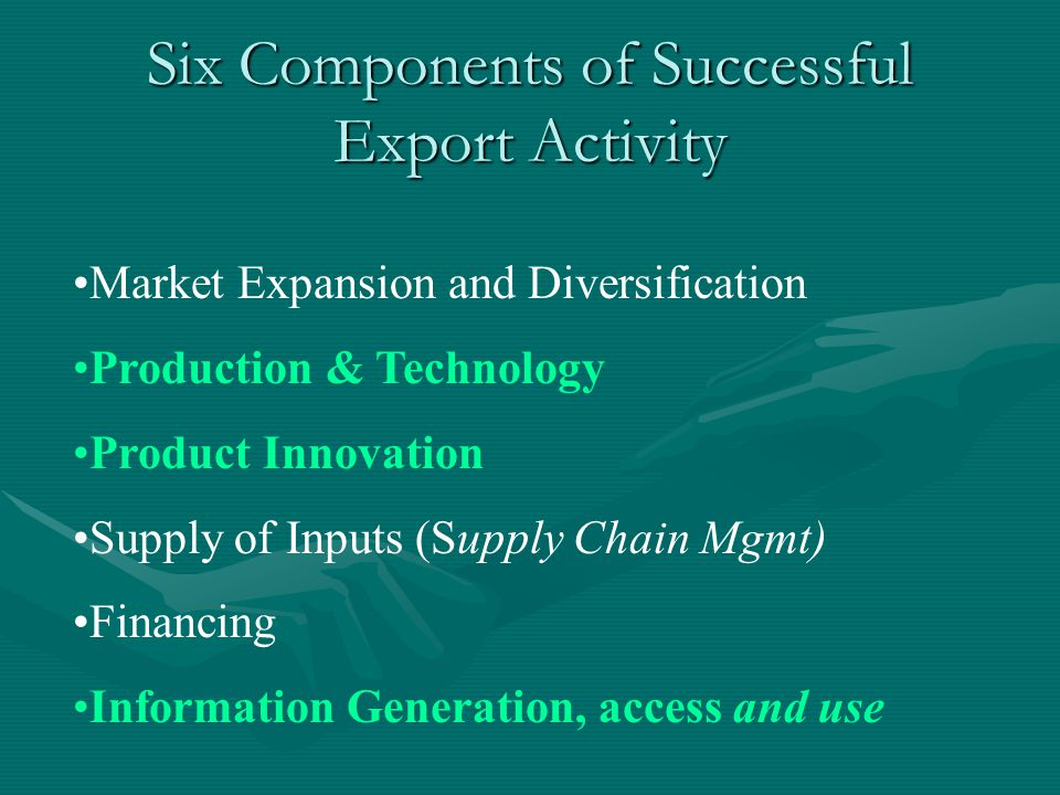 Six Components of Successful Export Activity Market Expansion and Diversification Production & Technology Product Innovation Supply of Inputs (Supply Chain Mgmt) Financing Information Generation, access and use