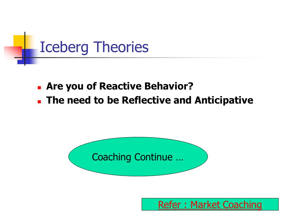 Iceberg Theories Are you of Reactive Behavior.