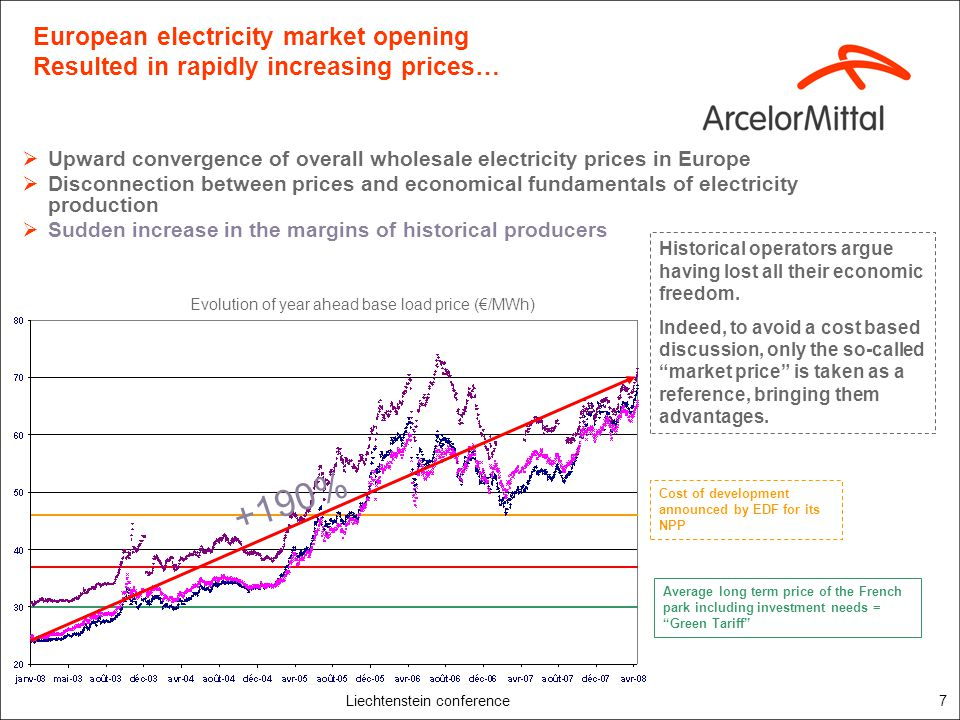 Liechtenstein conference7 European electricity market opening Resulted in rapidly increasing prices… Upward convergence of overall wholesale electricity prices in Europe Disconnection between prices and economical fundamentals of electricity production Sudden increase in the margins of historical producers +190% Average long term price of the French park including investment needs = Green Tariff Cost of development announced by EDF for its NPP Historical operators argue having lost all their economic freedom.
