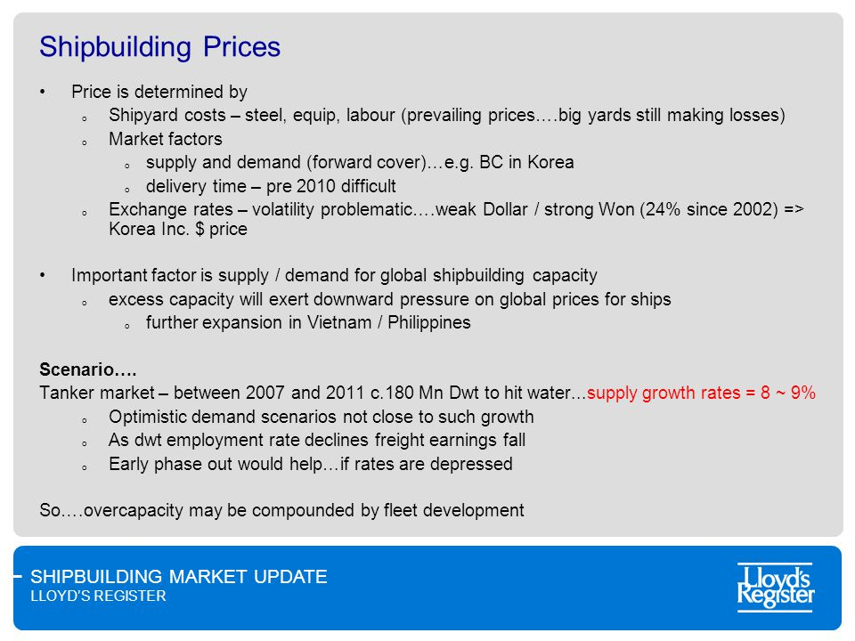 SHIPBUILDING MARKET UPDATE LLOYDS REGISTER Shipbuilding Prices Price is determined by o Shipyard costs – steel, equip, labour (prevailing prices….big yards still making losses) o Market factors o supply and demand (forward cover)…e.g.