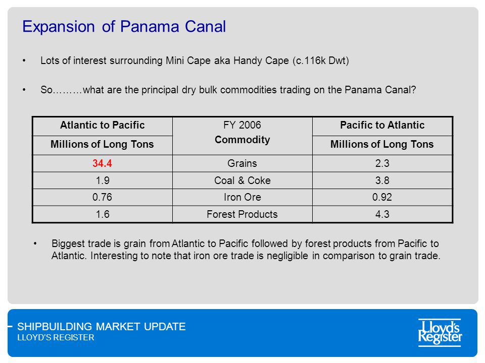 SHIPBUILDING MARKET UPDATE LLOYDS REGISTER Expansion of Panama Canal Lots of interest surrounding Mini Cape aka Handy Cape (c.116k Dwt) So………what are the principal dry bulk commodities trading on the Panama Canal.