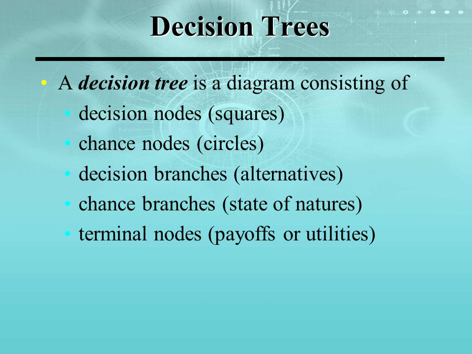 Decision Trees A decision tree is a diagram consisting of decision nodes (squares) chance nodes (circles) decision branches (alternatives) chance branches (state of natures) terminal nodes (payoffs or utilities)