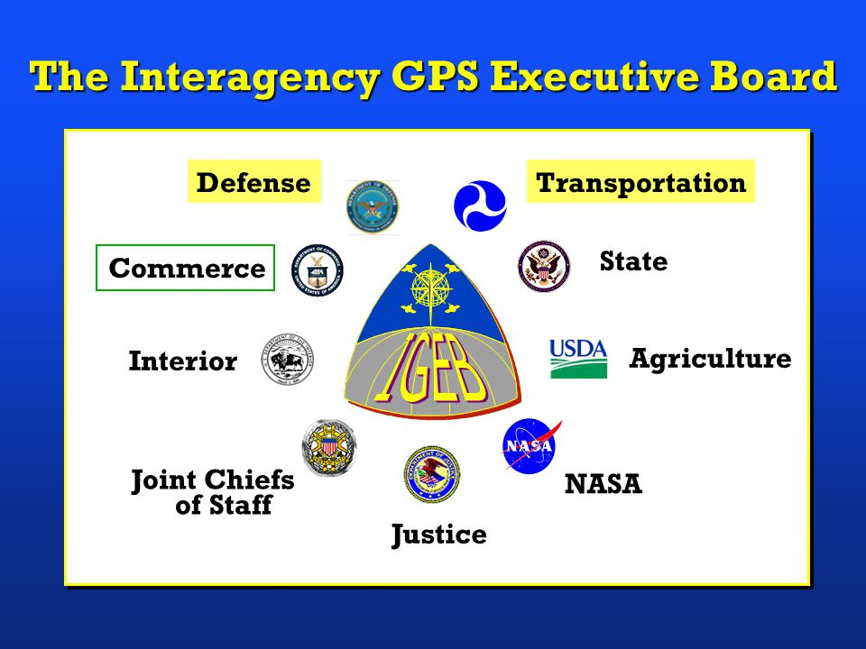 The Global Positioning System Commerce Department Perspectives September 2001
